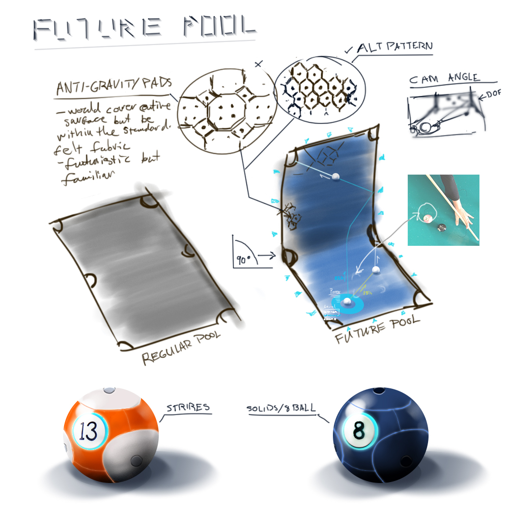 future_pool_sketch_01